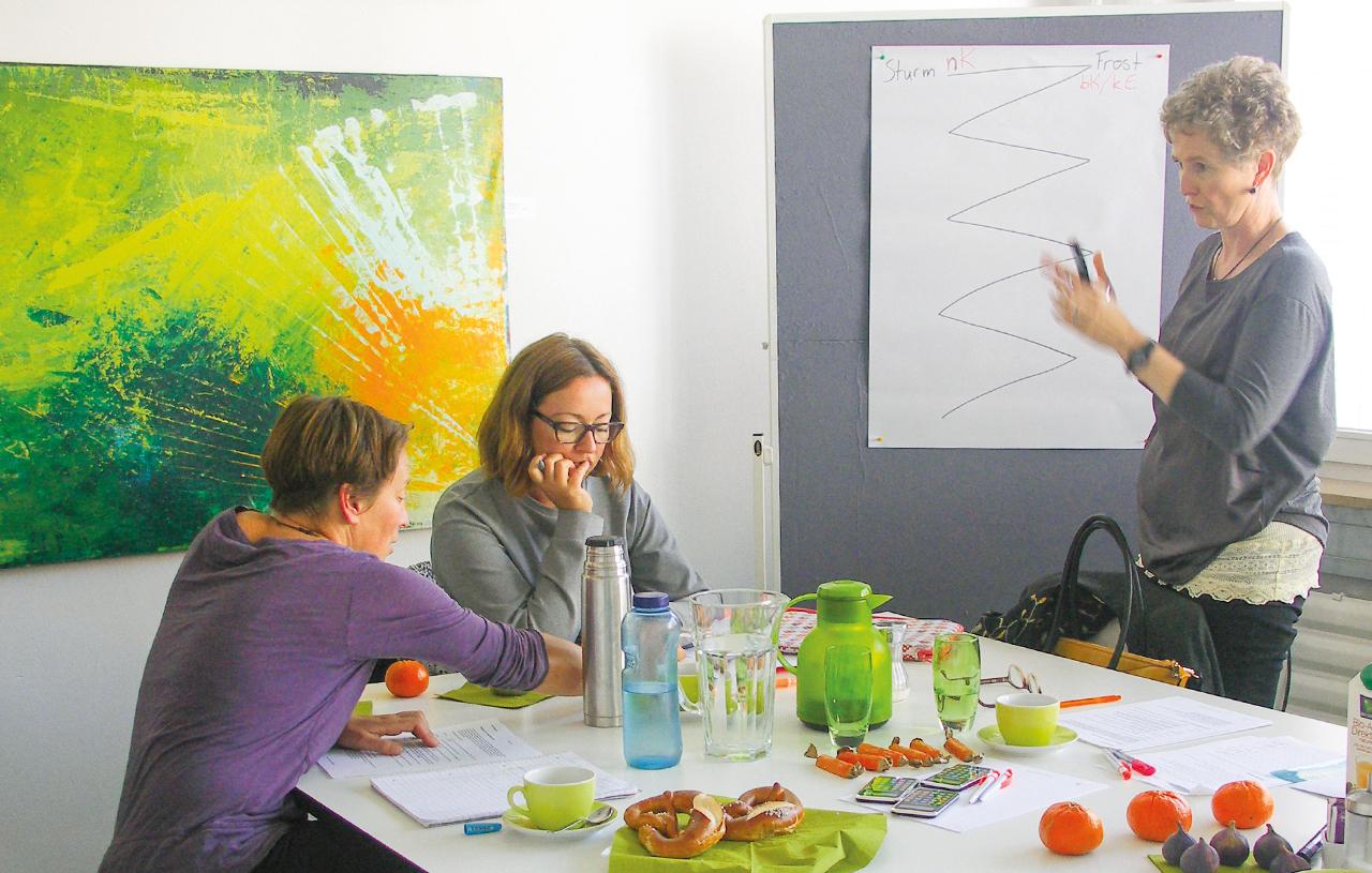 Kommunikation Training Seminar Gespraechsfuehrung Stuttgart Basisseminar Anfänger