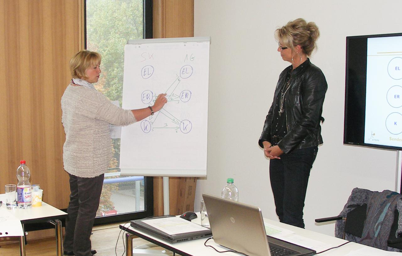 Kommunikation Gespraechsfuehrung Seminar Training Kunden Reklamation Beschwerde